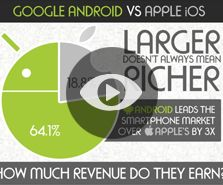 android_vs_ios_infographic